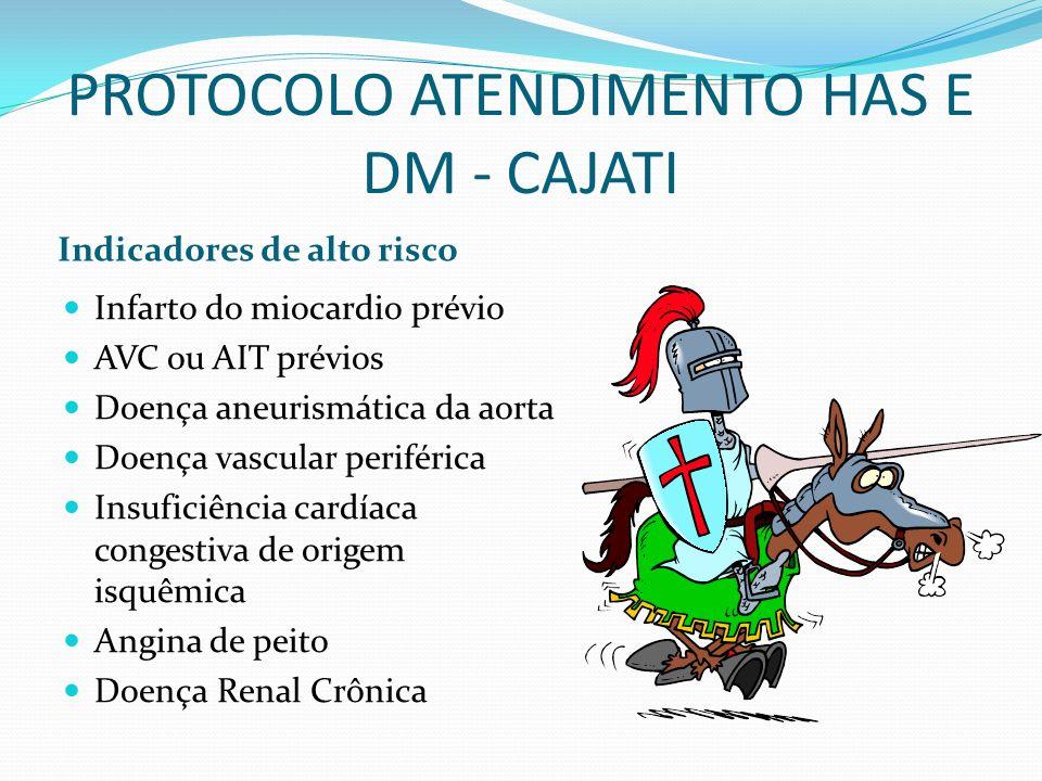 PROTOCOLO ATENDIMENTO HAS E DM - CAJATI