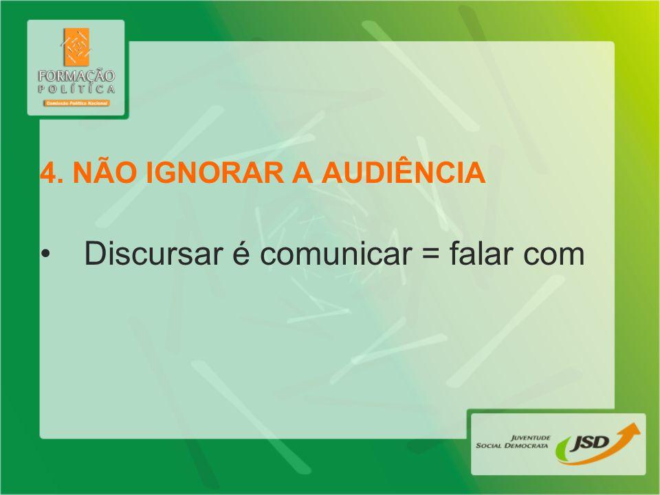Discursar é comunicar = falar com