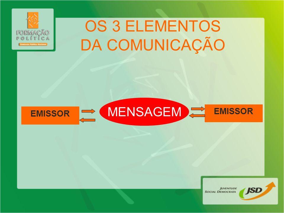 OS 3 ELEMENTOS DA COMUNICAÇÃO