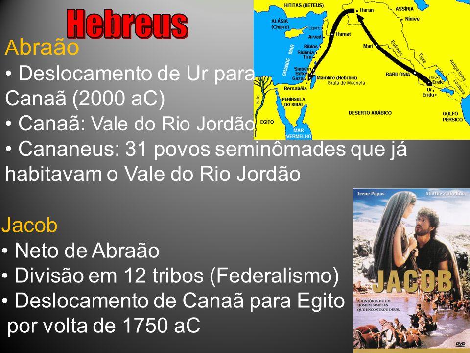Hebreus Abraão Deslocamento de Ur para Canaã (2000 aC)