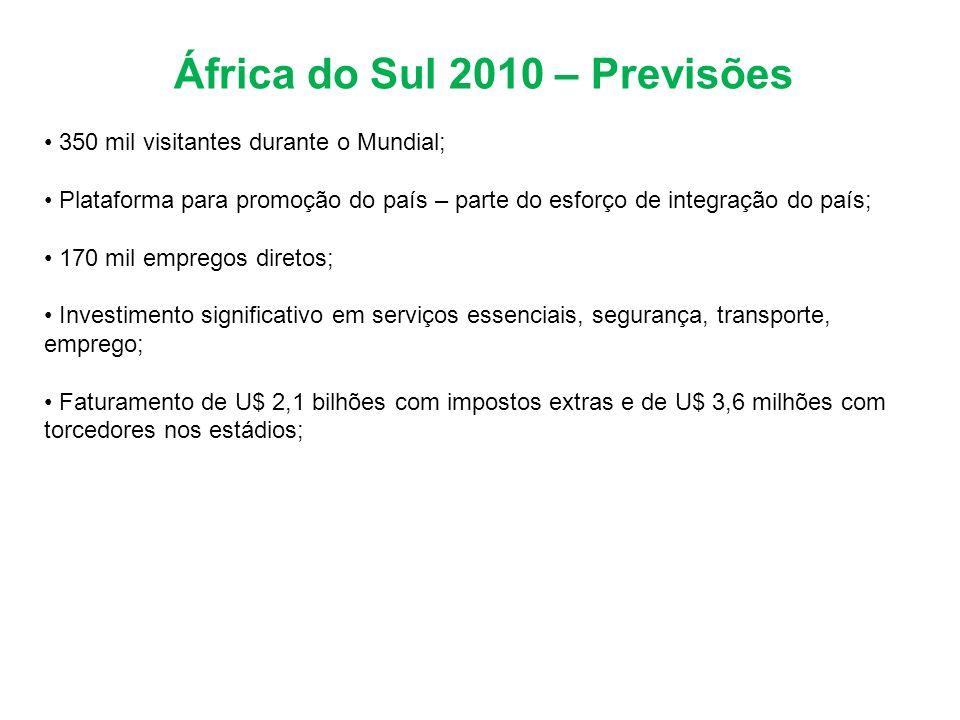 África do Sul 2010 – Previsões