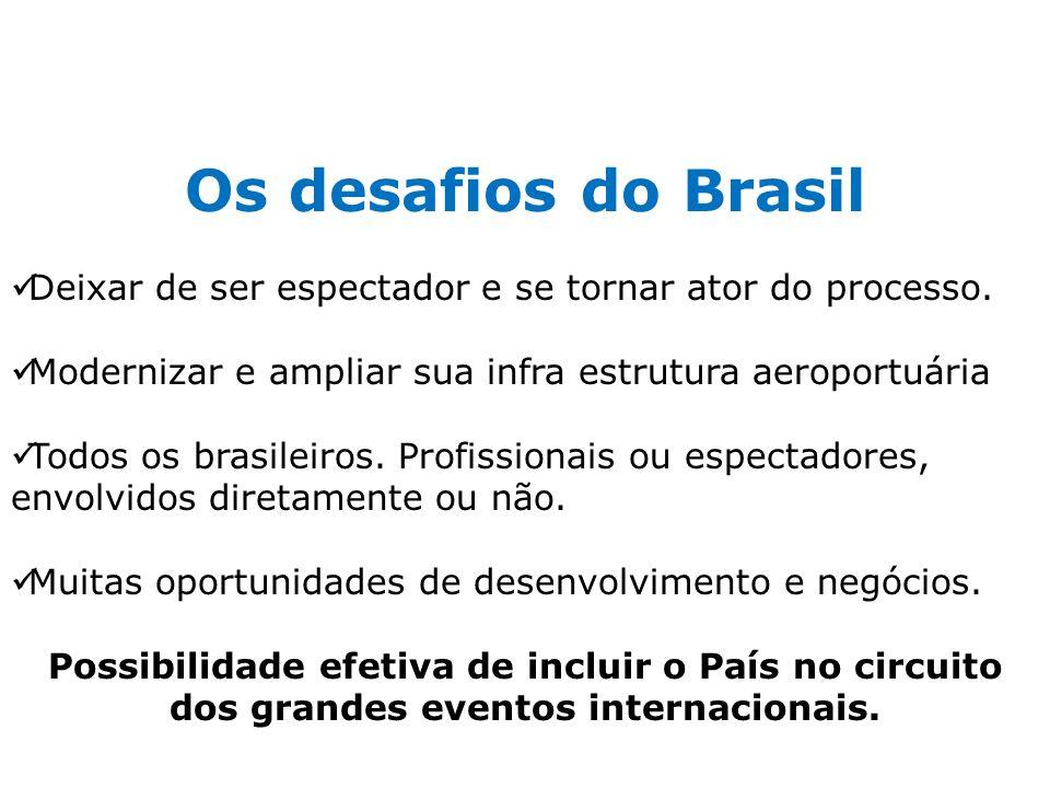 Os desafios do Brasil Deixar de ser espectador e se tornar ator do processo. Modernizar e ampliar sua infra estrutura aeroportuária.