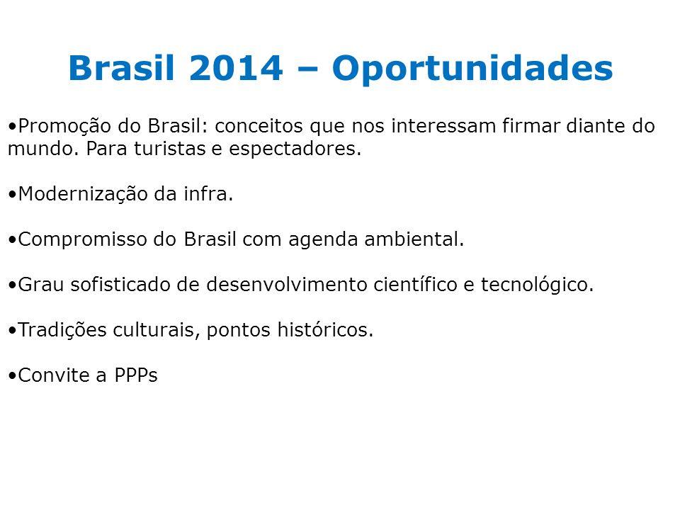 Brasil 2014 – Oportunidades