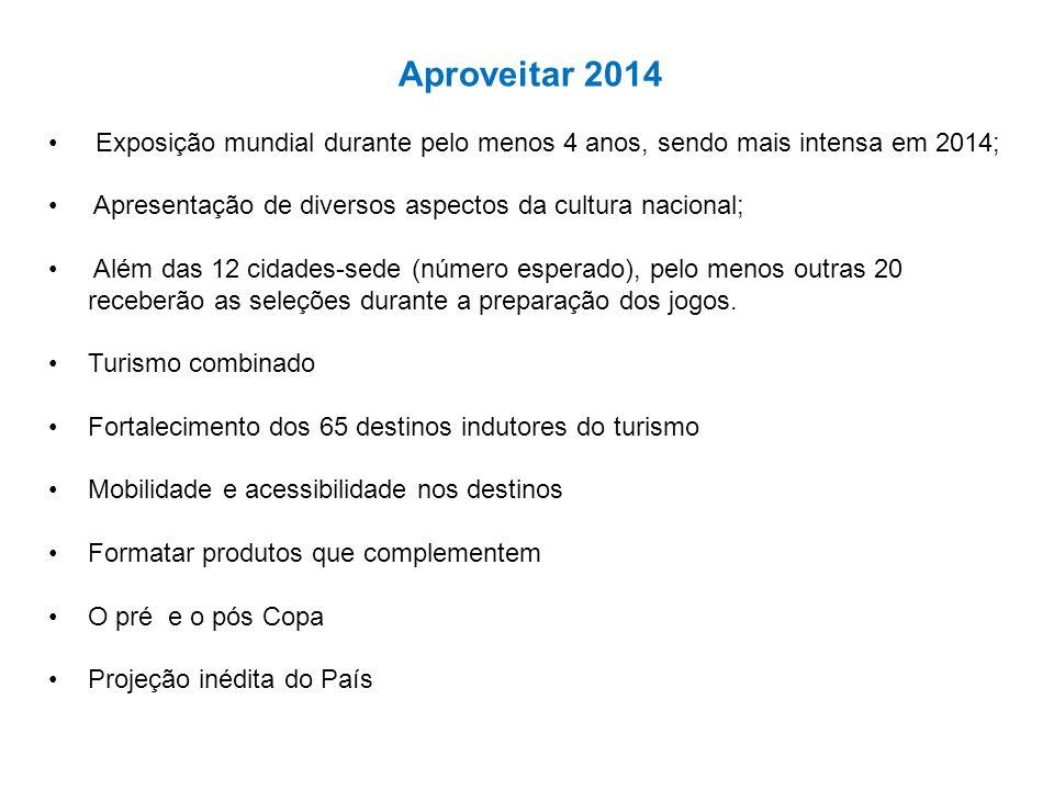 Aproveitar 2014Exposição mundial durante pelo menos 4 anos, sendo mais intensa em 2014; Apresentação de diversos aspectos da cultura nacional;