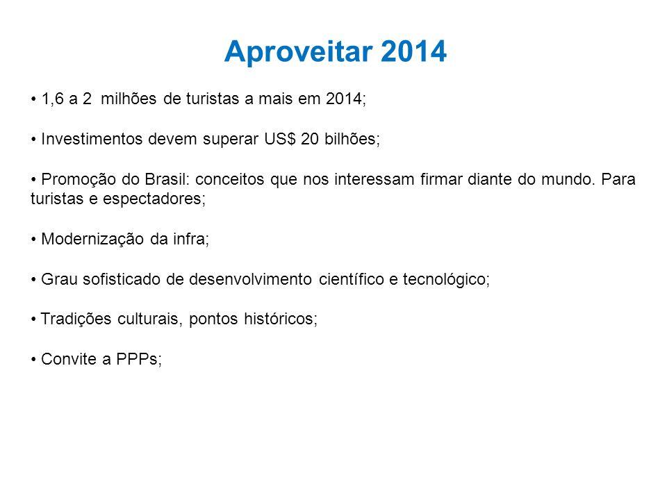 Aproveitar 2014 1,6 a 2 milhões de turistas a mais em 2014;