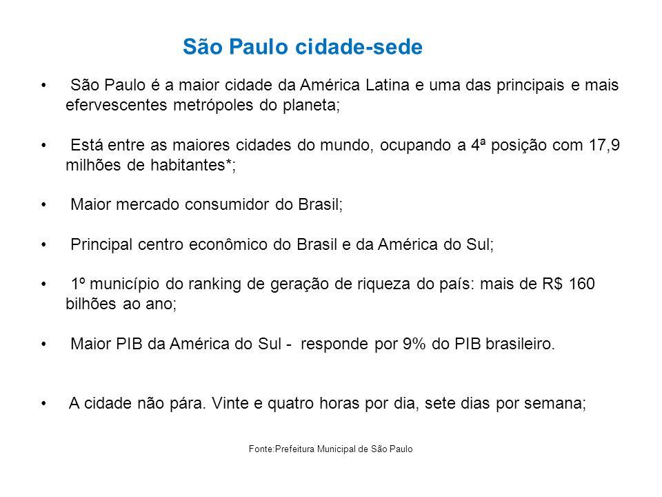 Fonte:Prefeitura Municipal de São Paulo