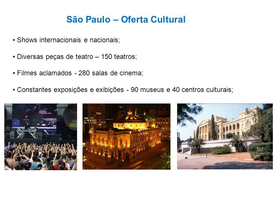 São Paulo – Oferta Cultural
