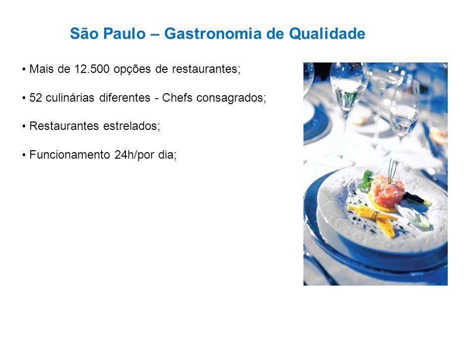 São Paulo – Gastronomia de Qualidade