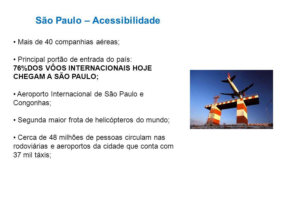 São Paulo – Acessibilidade