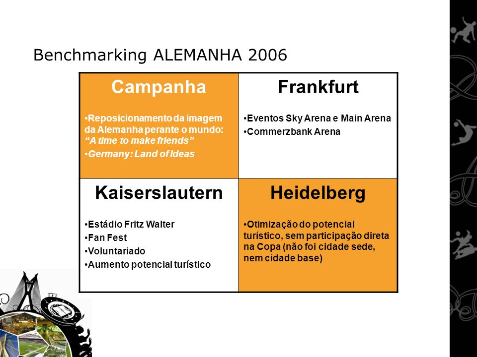 Campanha Frankfurt Kaiserslautern Heidelberg