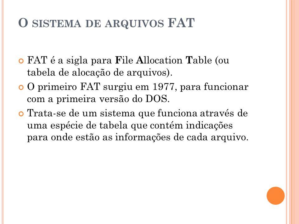 O sistema de arquivos FAT