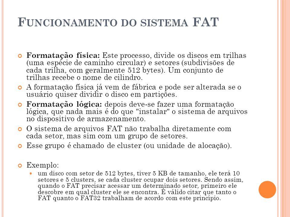 Funcionamento do sistema FAT