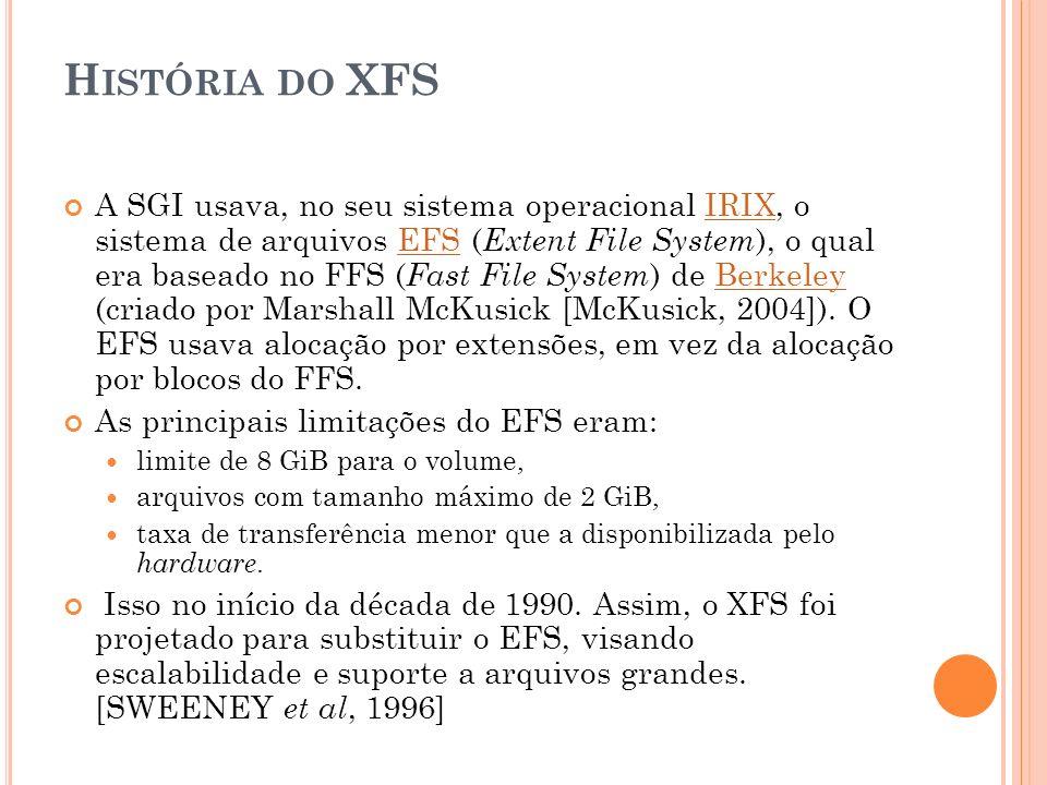 História do XFS