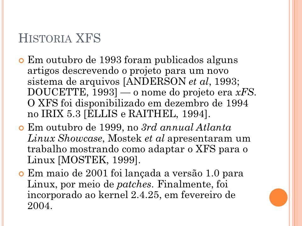 Historia XFS