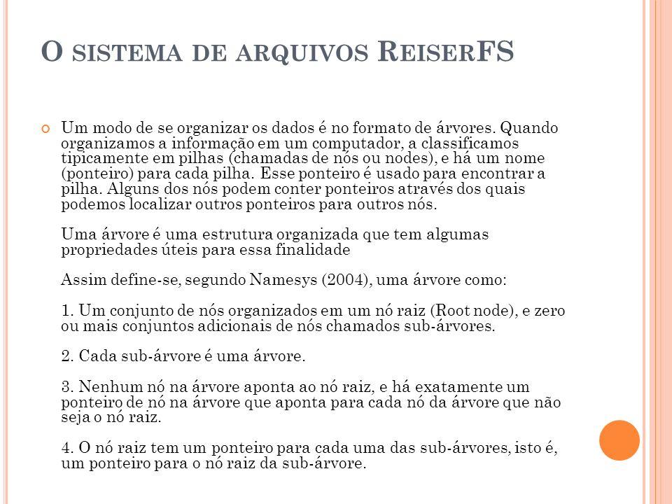 O sistema de arquivos ReiserFS