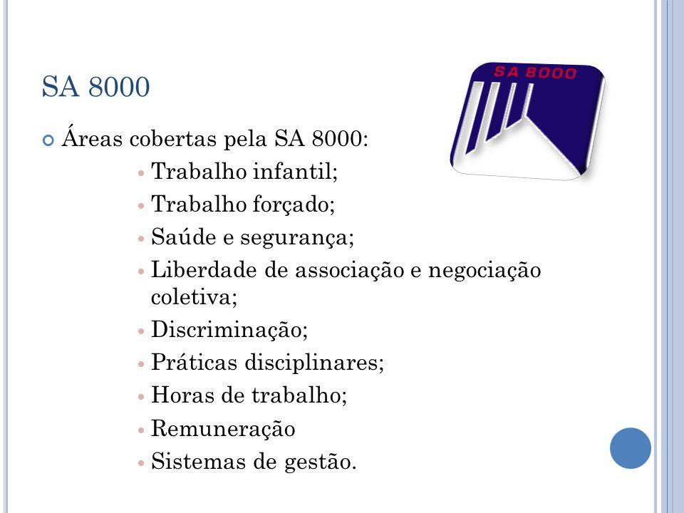 SA 8000 Áreas cobertas pela SA 8000: Trabalho infantil;