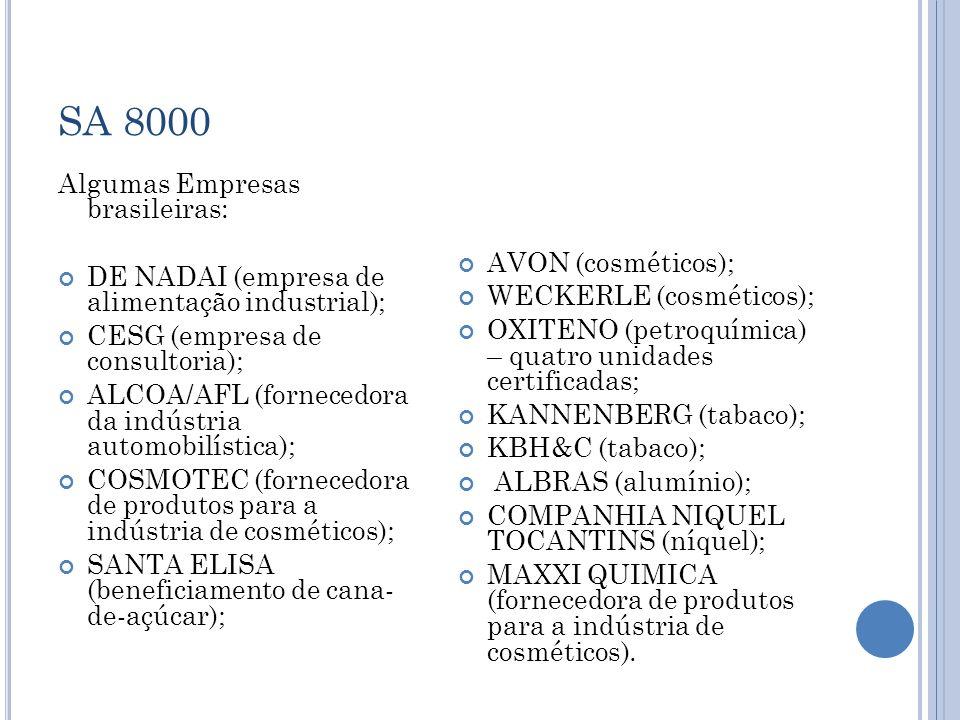 SA 8000 Algumas Empresas brasileiras: