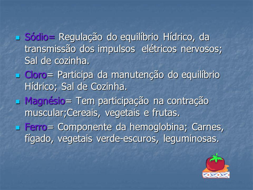 Sódio= Regulação do equilíbrio Hídrico, da transmissão dos impulsos elétricos nervosos; Sal de cozinha.