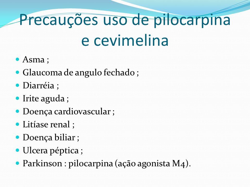 Precauções uso de pilocarpina e cevimelina
