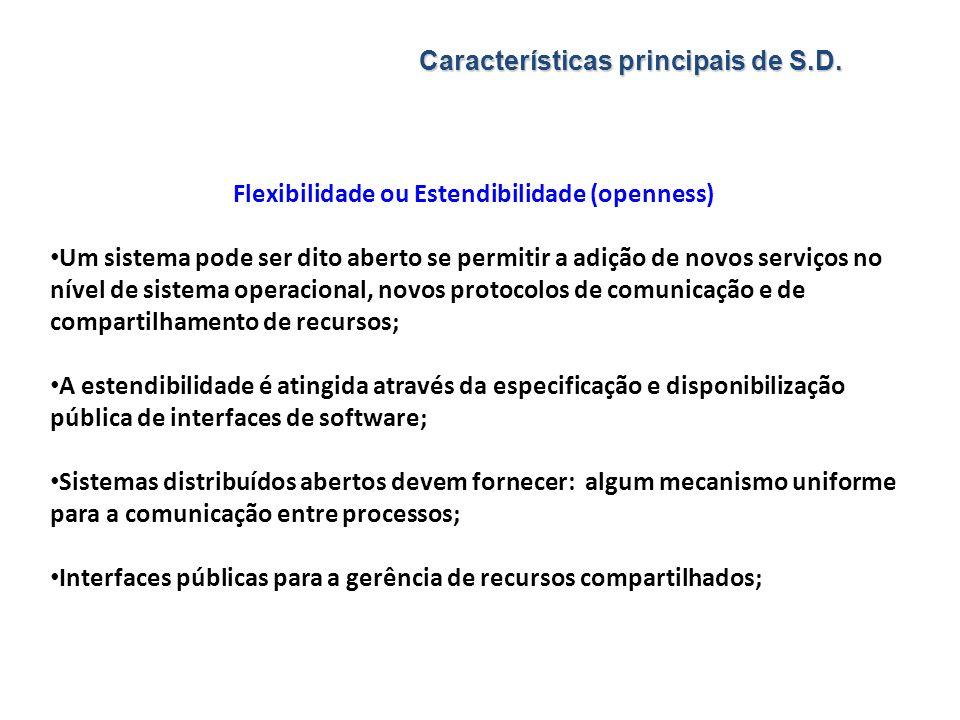Características principais de S.D.
