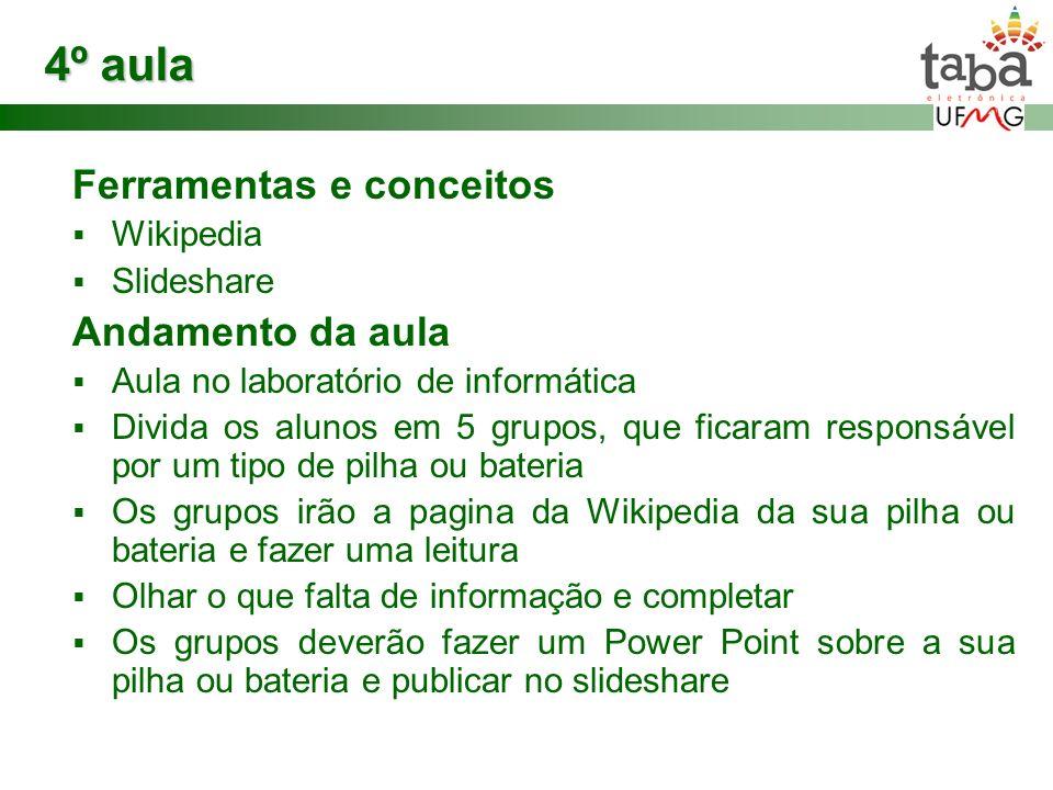 4º aula Ferramentas e conceitos Andamento da aula Wikipedia Slideshare