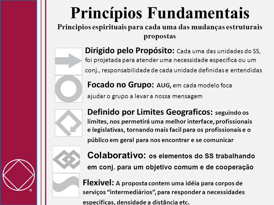 Princípios Fundamentais Principios espirituais para cada uma das mudanças estruturais propostas