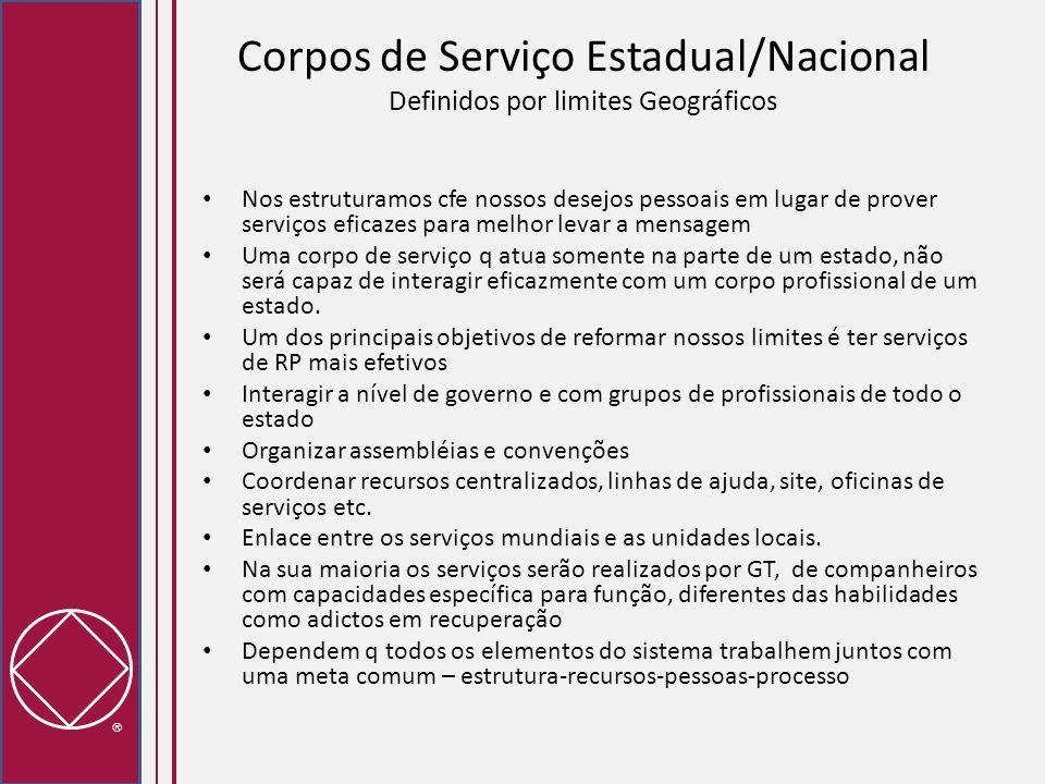 Corpos de Serviço Estadual/Nacional Definidos por limites Geográficos