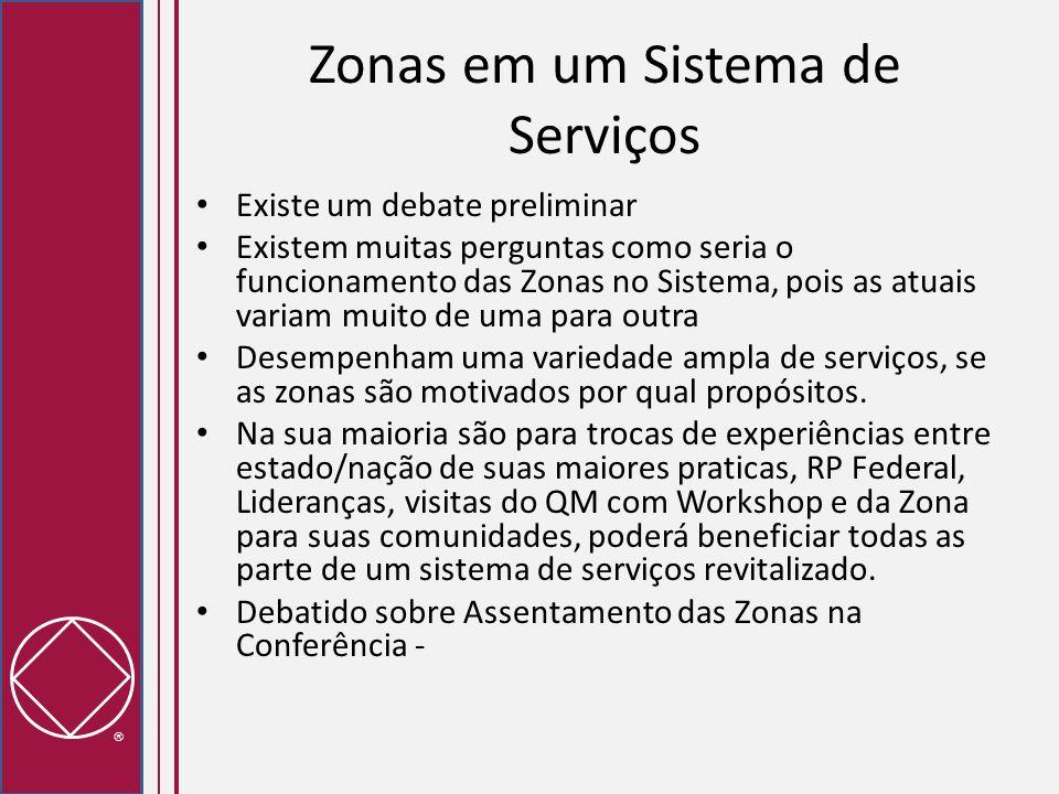 Zonas em um Sistema de Serviços