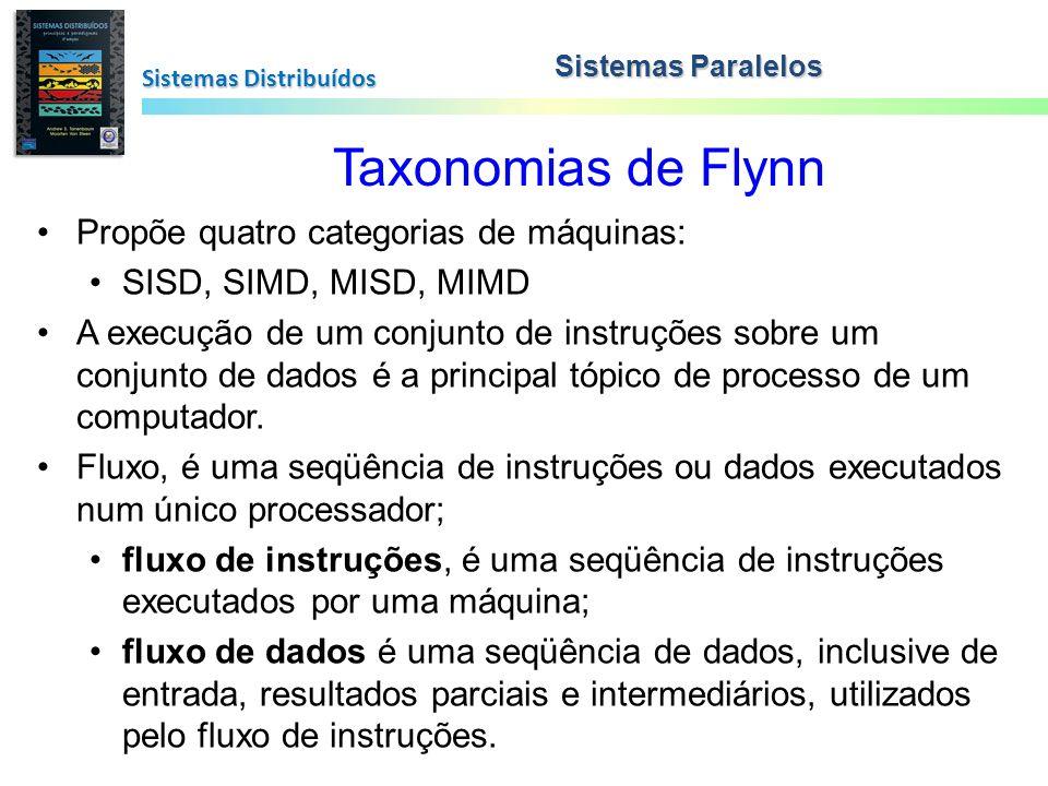 Taxonomias de Flynn Propõe quatro categorias de máquinas:
