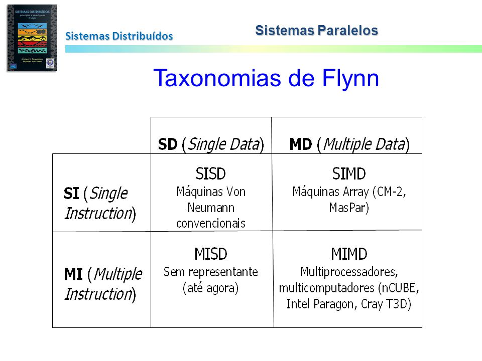 Sistemas Paralelos Sistemas Distribuídos Taxonomias de Flynn