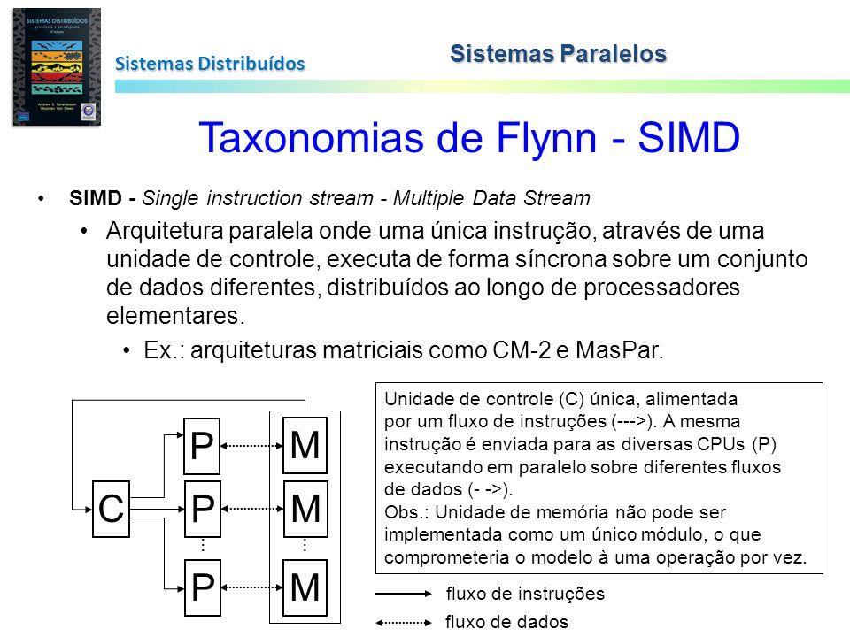 Taxonomias de Flynn - SIMD