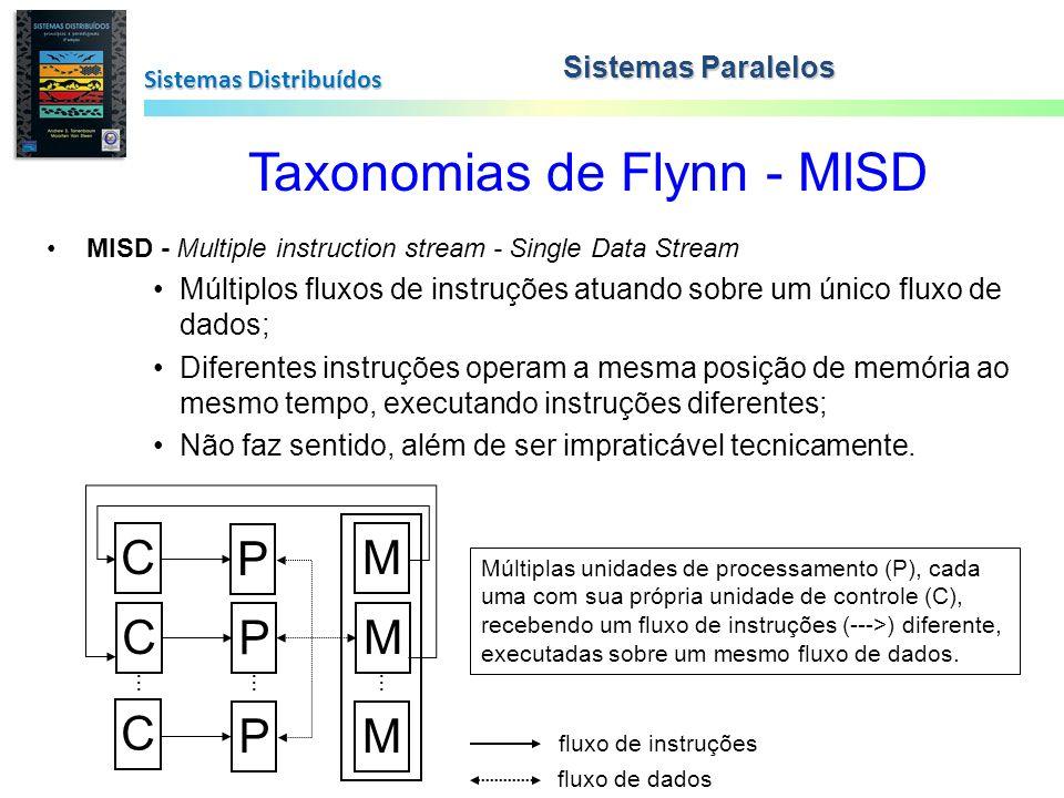 Taxonomias de Flynn - MISD