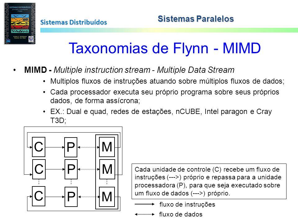 Taxonomias de Flynn - MIMD