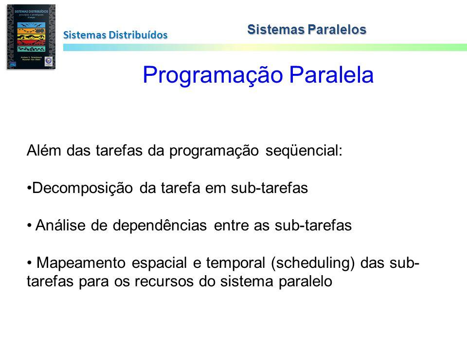 Programação Paralela Além das tarefas da programação seqüencial: