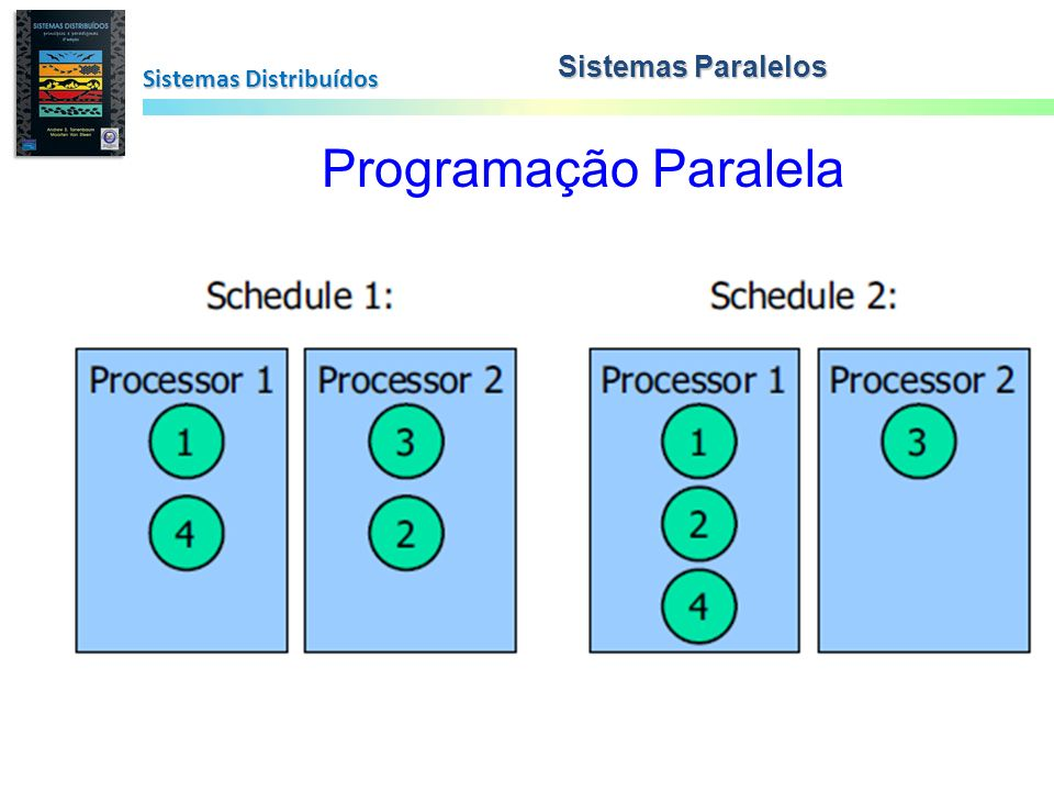 Sistemas Paralelos Sistemas Distribuídos Programação Paralela