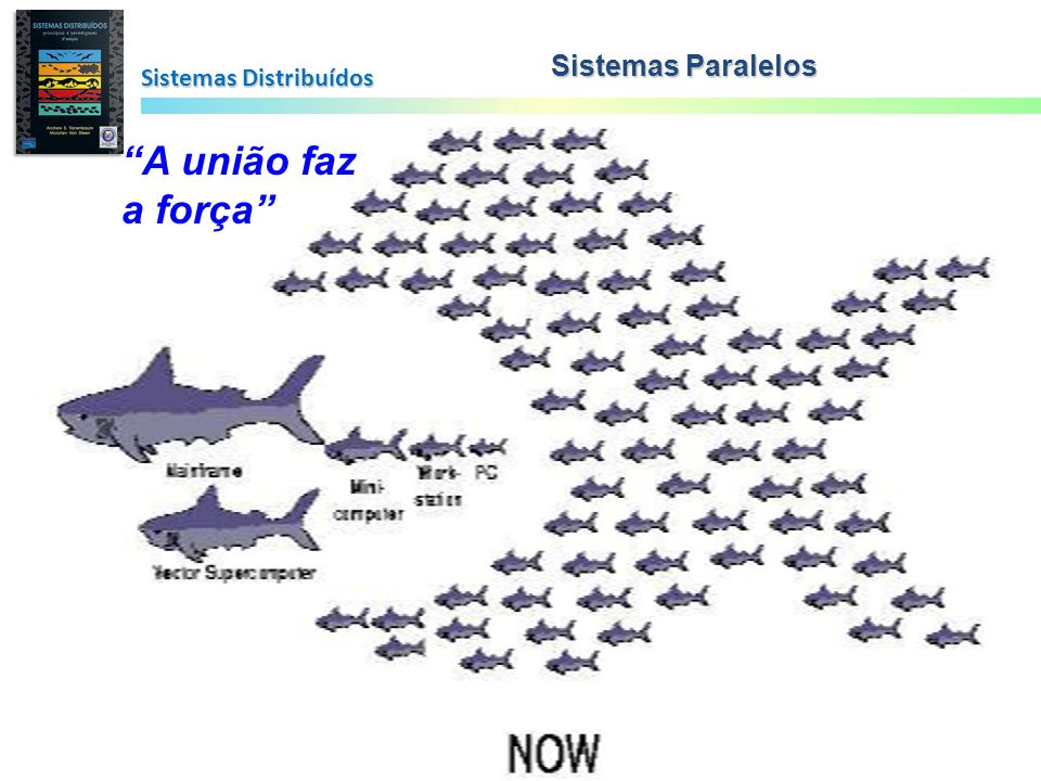 Sistemas Paralelos Sistemas Distribuídos A união faz a força