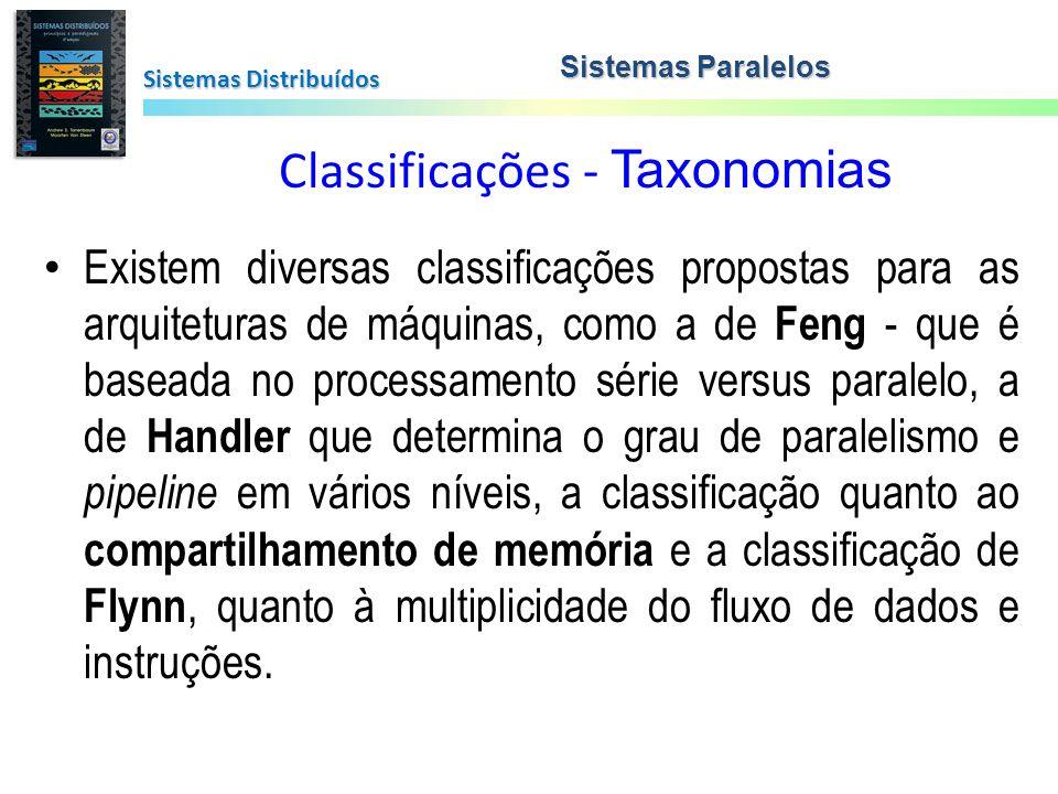 Classificações - Taxonomias