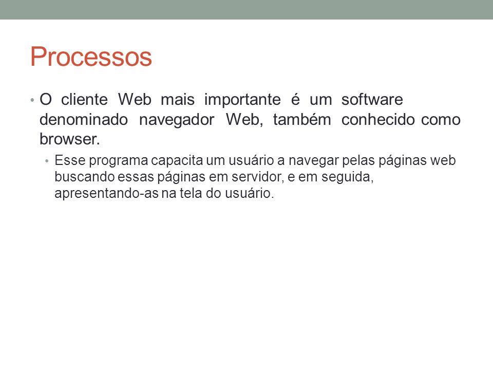 Processos O cliente Web mais importante é um software denominado navegador Web, também conhecido como browser.