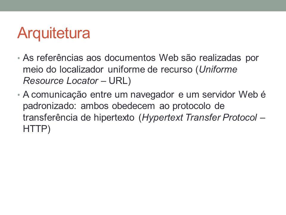 Arquitetura As referências aos documentos Web são realizadas por meio do localizador uniforme de recurso (Uniforme Resource Locator – URL)