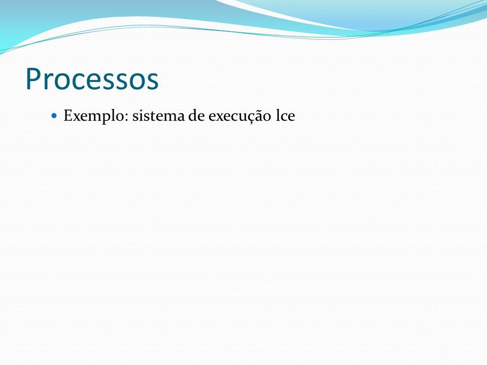 Processos Exemplo: sistema de execução lce