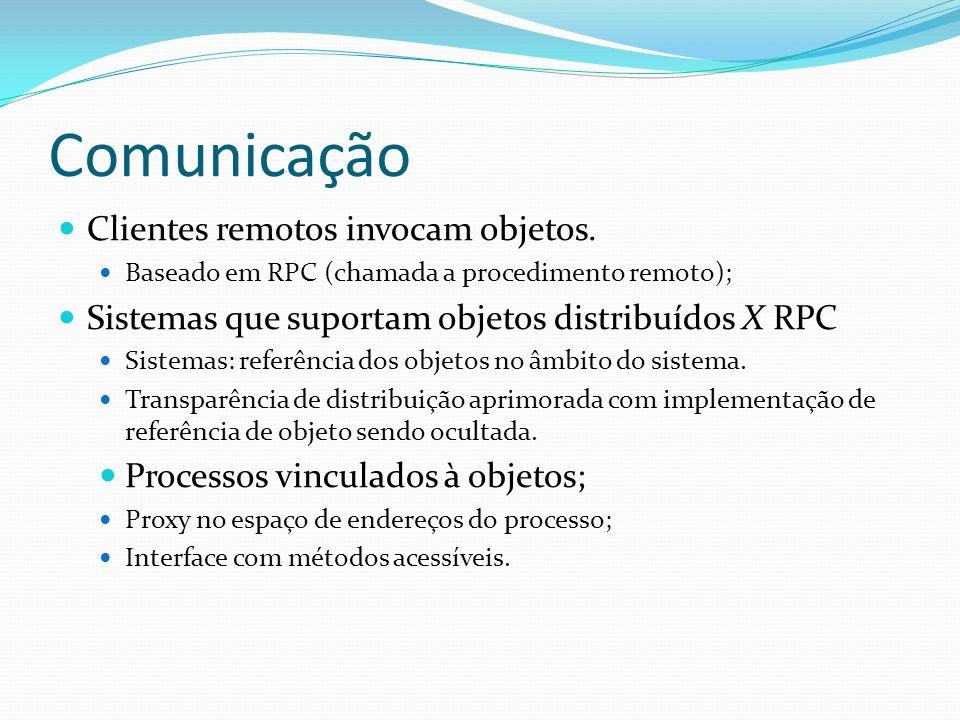 Comunicação Clientes remotos invocam objetos.