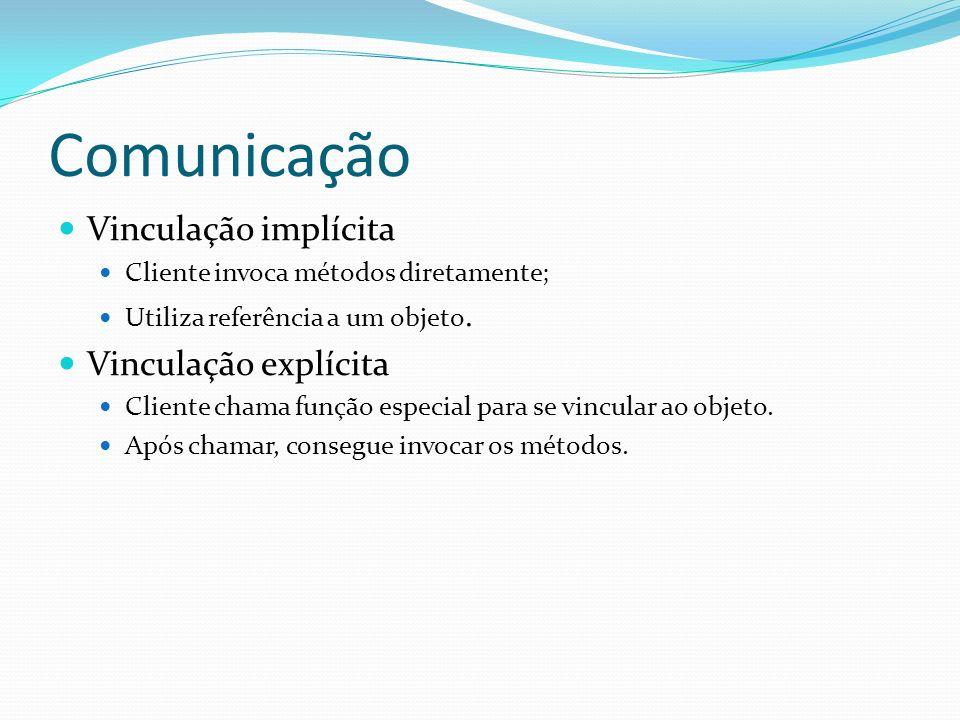 Comunicação Vinculação implícita Vinculação explícita