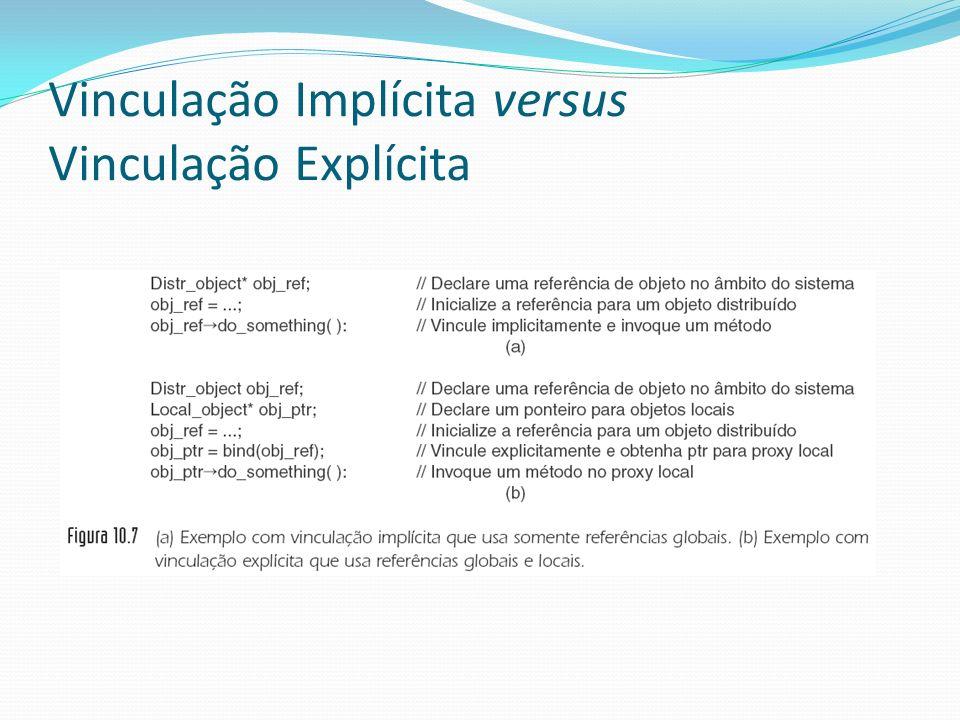 Vinculação Implícita versus Vinculação Explícita