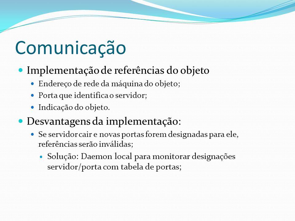 Comunicação Implementação de referências do objeto