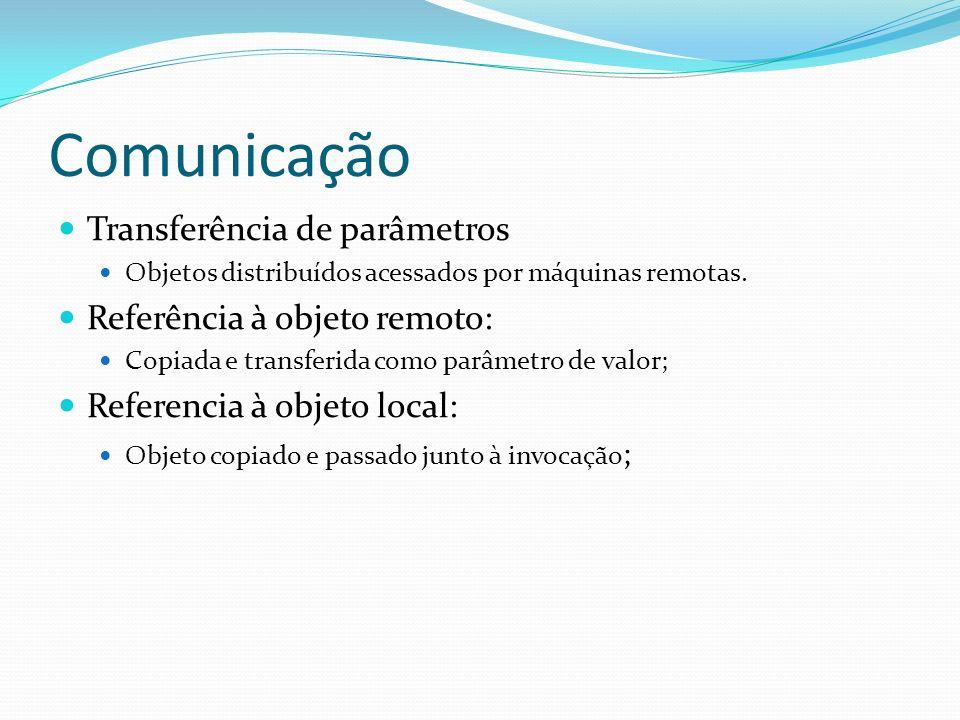 Comunicação Transferência de parâmetros Referência à objeto remoto: