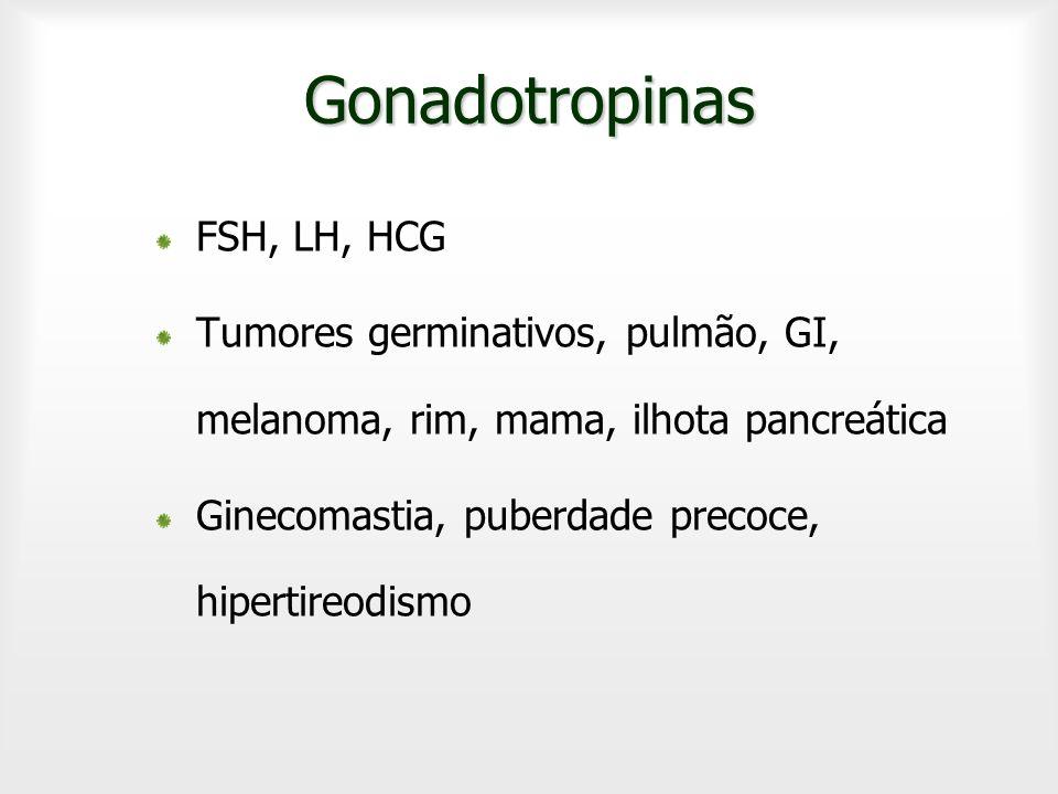 Gonadotropinas FSH, LH, HCG