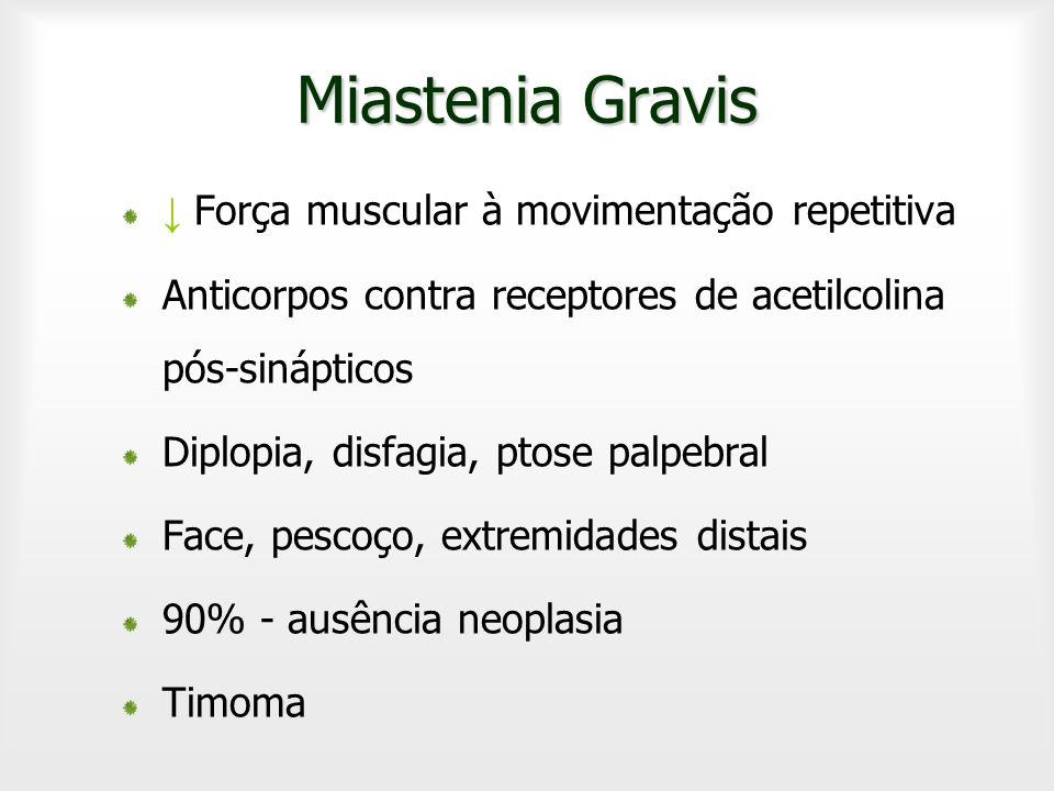 Miastenia Gravis ↓ Força muscular à movimentação repetitiva