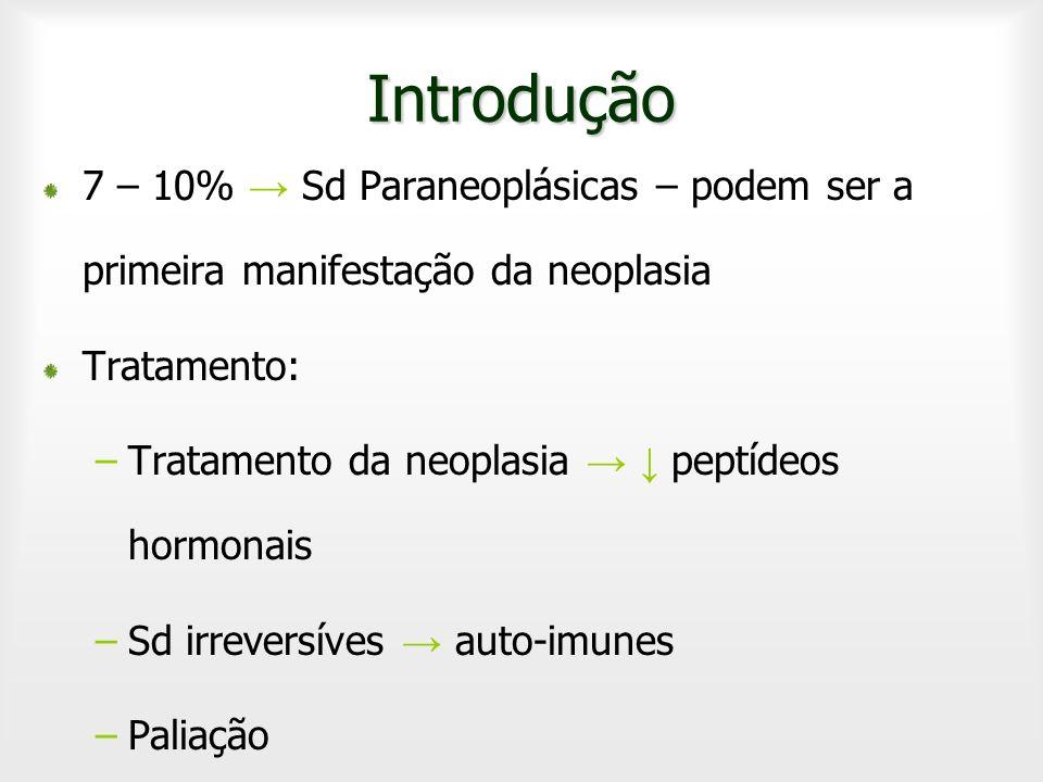 Introdução7 – 10% → Sd Paraneoplásicas – podem ser a primeira manifestação da neoplasia. Tratamento:
