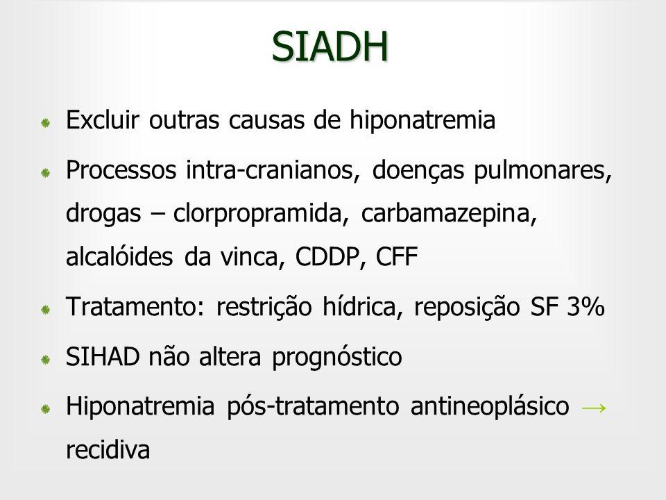 SIADH Excluir outras causas de hiponatremia