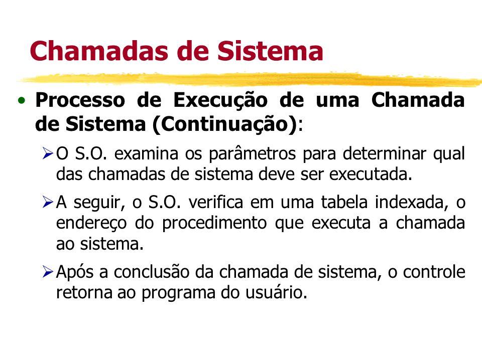 Chamadas de Sistema Processo de Execução de uma Chamada de Sistema (Continuação):